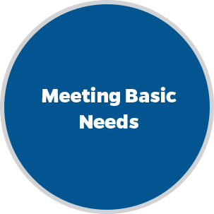 Meeting Basic Needs