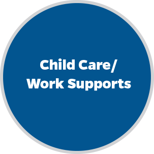 Child Care/Work Supports