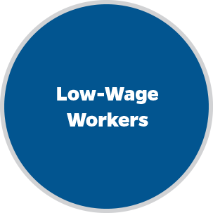 Low-Wage Workers